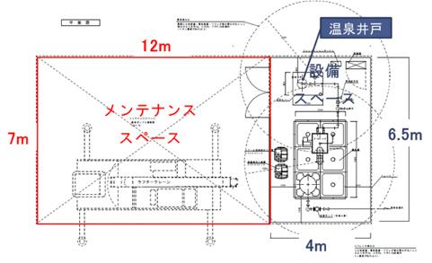 メンテナンススペース画像
